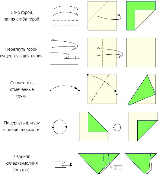 Системы по оригами