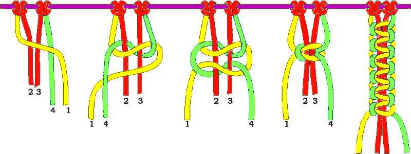 Как сделать браслет из шнурков своими руками схема 83