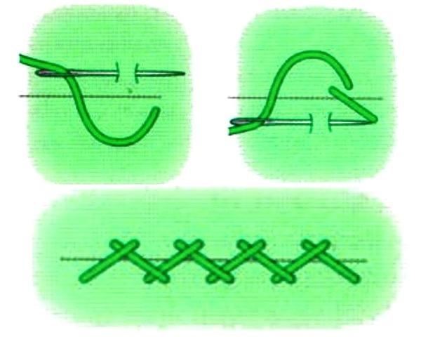 крестовые швы схема