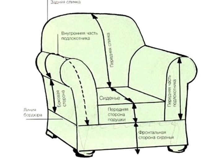 схема чехла на кресло