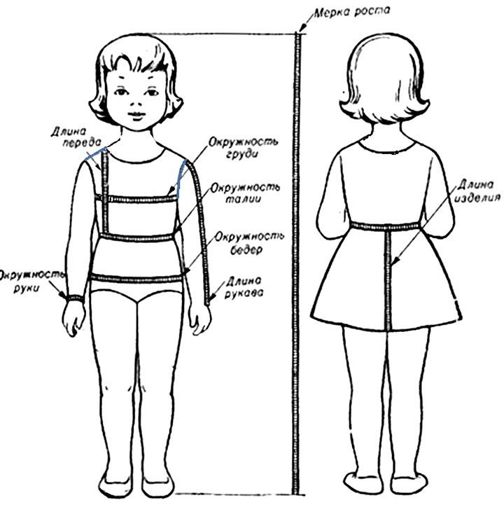 схема платья