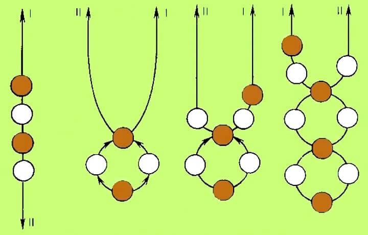 схема плетения крестиком