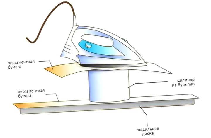 схема создания браслета